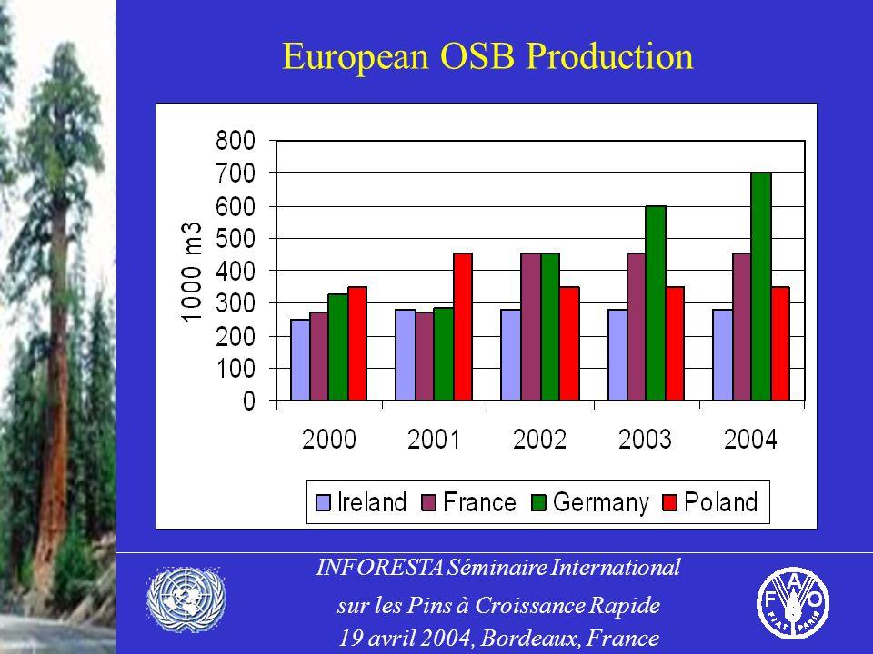 INFORESTA Séminaire International sur les Pins à Croissance Rapide 19 avril 2004, Bordeaux, France European OSB Production
