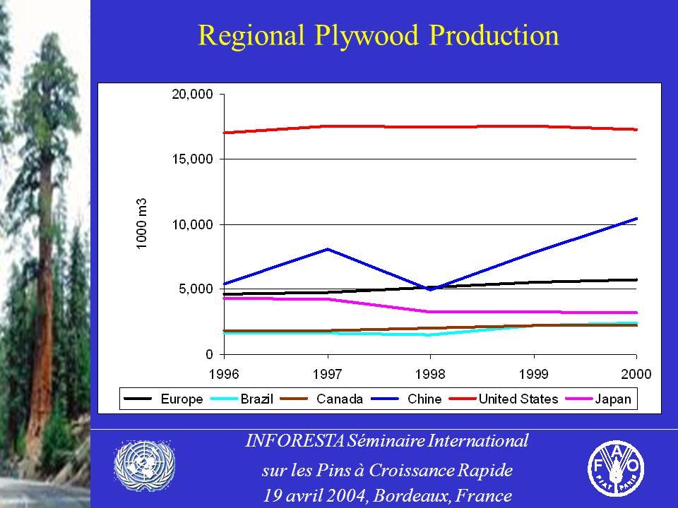 INFORESTA Séminaire International sur les Pins à Croissance Rapide 19 avril 2004, Bordeaux, France Regional Plywood Production