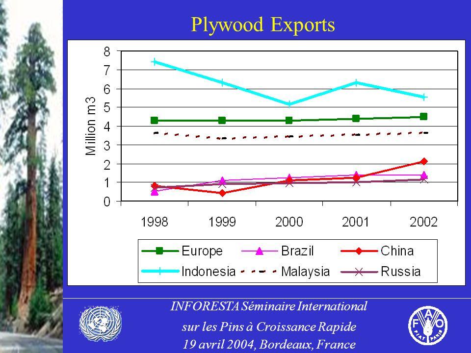 INFORESTA Séminaire International sur les Pins à Croissance Rapide 19 avril 2004, Bordeaux, France Plywood Exports