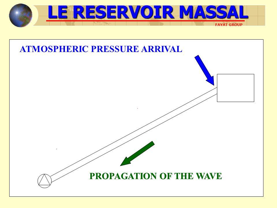 SURPRESSION ATMOSPHERIC PRESSURE ARRIVAL LE RESERVOIR MASSAL FAYAT GROUP PROPAGATION OF THE WAVE