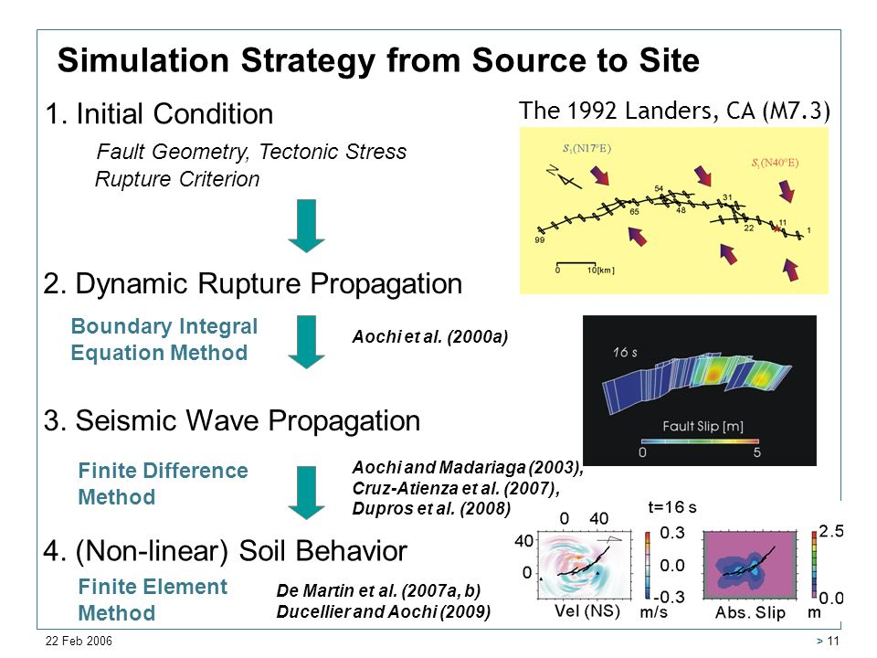 22 Feb 2006 > 11 1. Initial Condition Fault Geometry, Tectonic Stress Rupture Criterion 2. Dynamic Rupture Propagation 3. Seismic Wave Propagation 4.