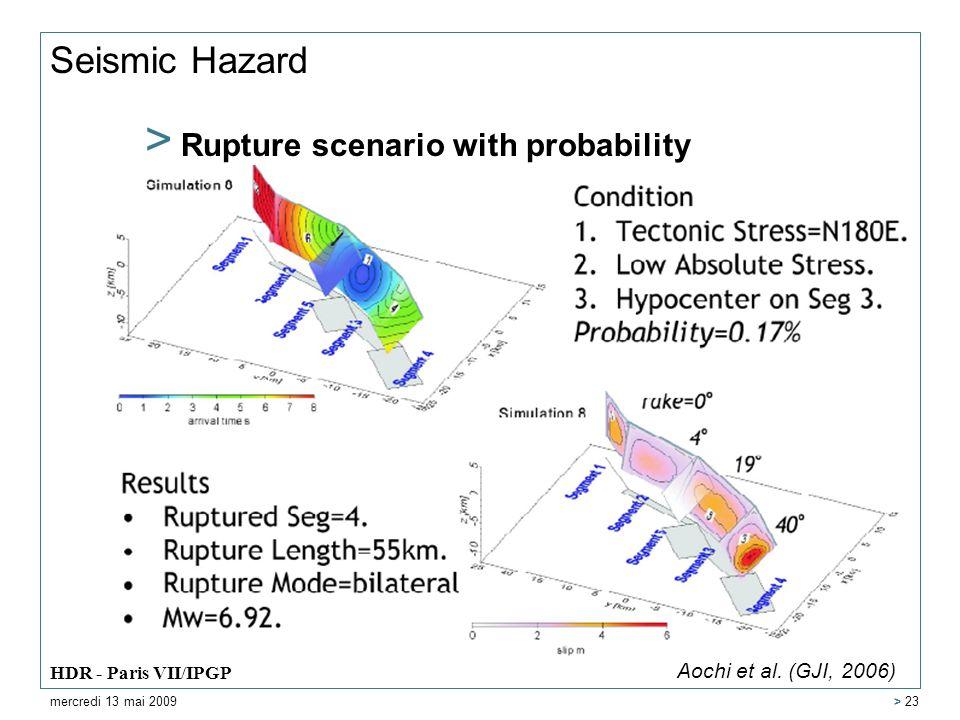Seismic Hazard > Rupture scenario with probability mercredi 13 mai 2009 HDR - Paris VII/IPGP > 23 Aochi et al.