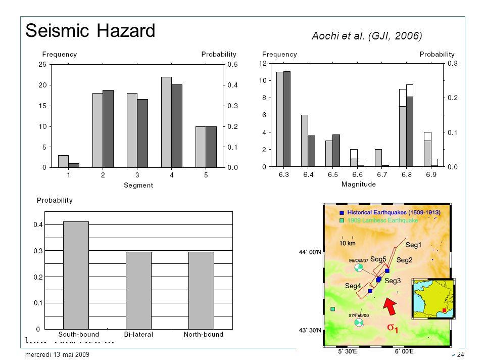 Seismic Hazard mercredi 13 mai 2009 HDR - Paris VII/IPGP > 24 Aochi et al. (GJI, 2006)