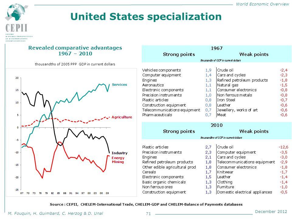 World Economic Overview M. Fouquin, H. Guimbard, C. Herzog & D. Unal December 2012 United States specialization 71 Revealed comparative advantages 196