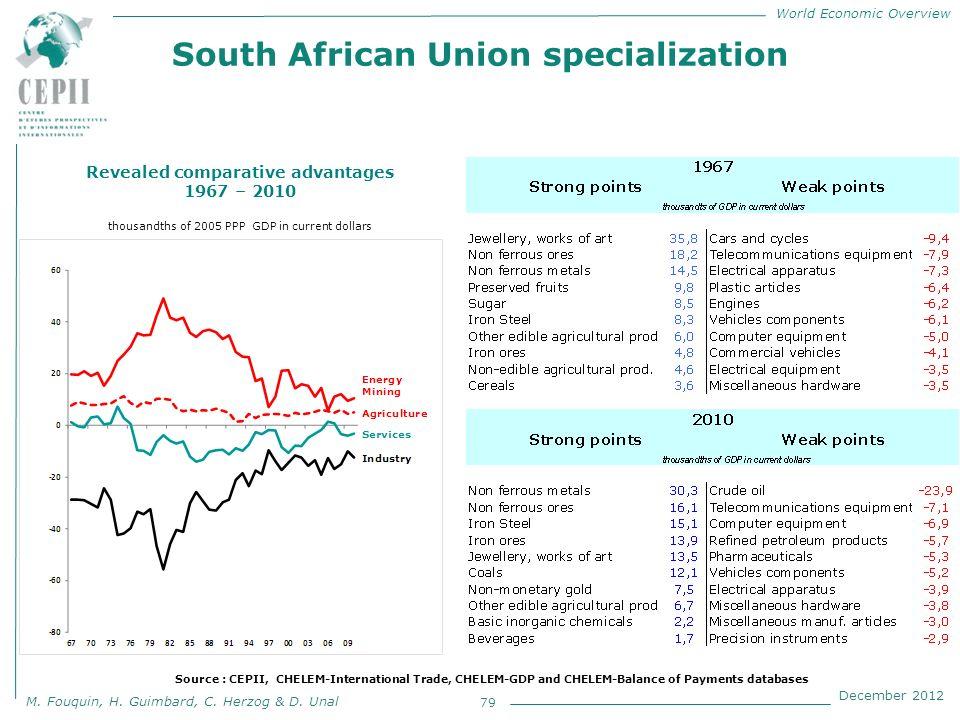 World Economic Overview M. Fouquin, H. Guimbard, C. Herzog & D. Unal December 2012 South African Union specialization 79 Revealed comparative advantag