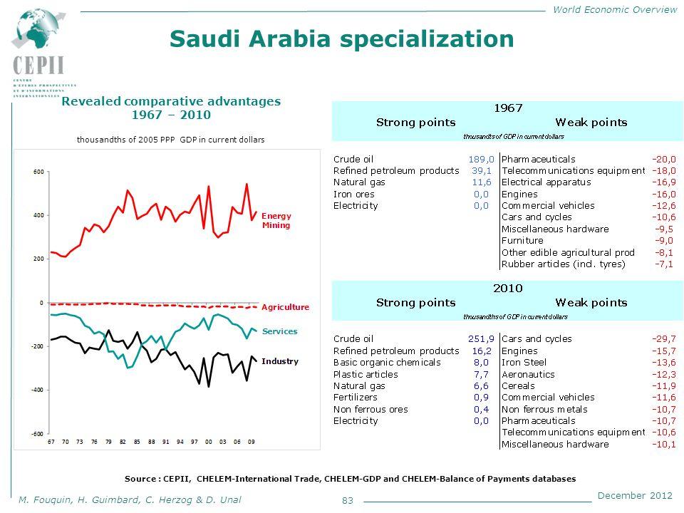 World Economic Overview M. Fouquin, H. Guimbard, C. Herzog & D. Unal December 2012 Saudi Arabia specialization 83 Revealed comparative advantages 1967