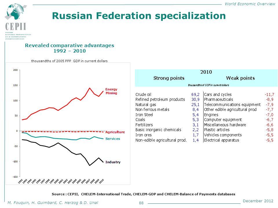 World Economic Overview M. Fouquin, H. Guimbard, C. Herzog & D. Unal December 2012 Russian Federation specialization 88 Revealed comparative advantage