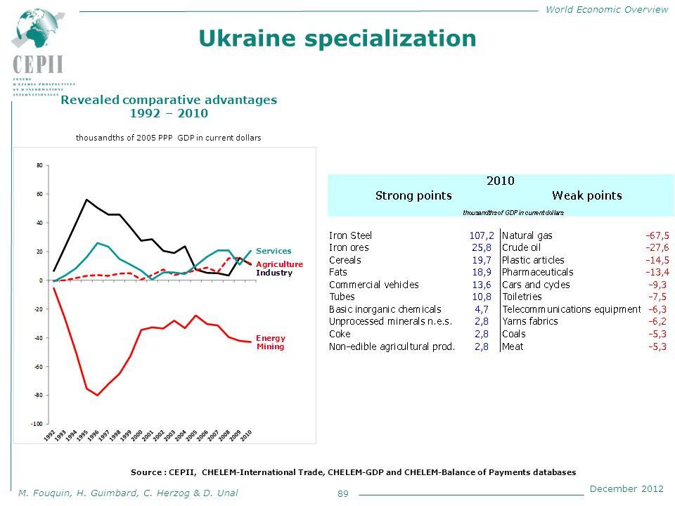 World Economic Overview M. Fouquin, H. Guimbard, C. Herzog & D. Unal December 2012 Ukraine specialization 89 Revealed comparative advantages 1992 – 20
