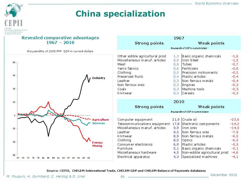 World Economic Overview M. Fouquin, H. Guimbard, C. Herzog & D. Unal December 2012 China specialization 90 Revealed comparative advantages 1967 – 2010