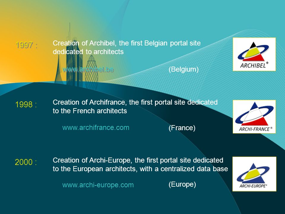 1997 : Creation of Archibel, the first Belgian portal site dedicated to architects www.archibel.be 1998 : Creation of Archifrance, the first portal si