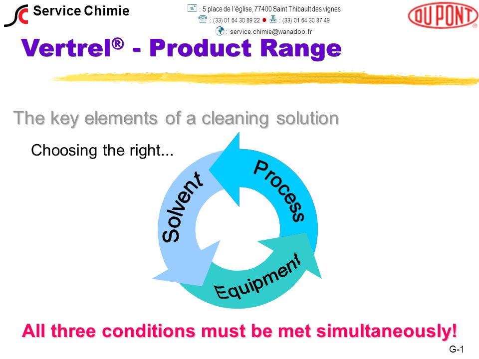 Vertrel ® - Product Range The key elements of a cleaning solution Choosing the right... All three conditions must be met simultaneously! G-1 Service C
