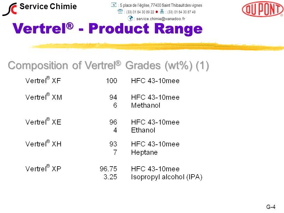 Vertrel ® - Product Range Composition of Vertrel ® Grades (wt%) (1) G-4 Service Chimie : 5 place de l é glise, 77400 Saint Thibault des vignes : (33) 01 64 30 89 22 : (33) 01 64 30 87 49 : service.chimie@wanadoo.fr