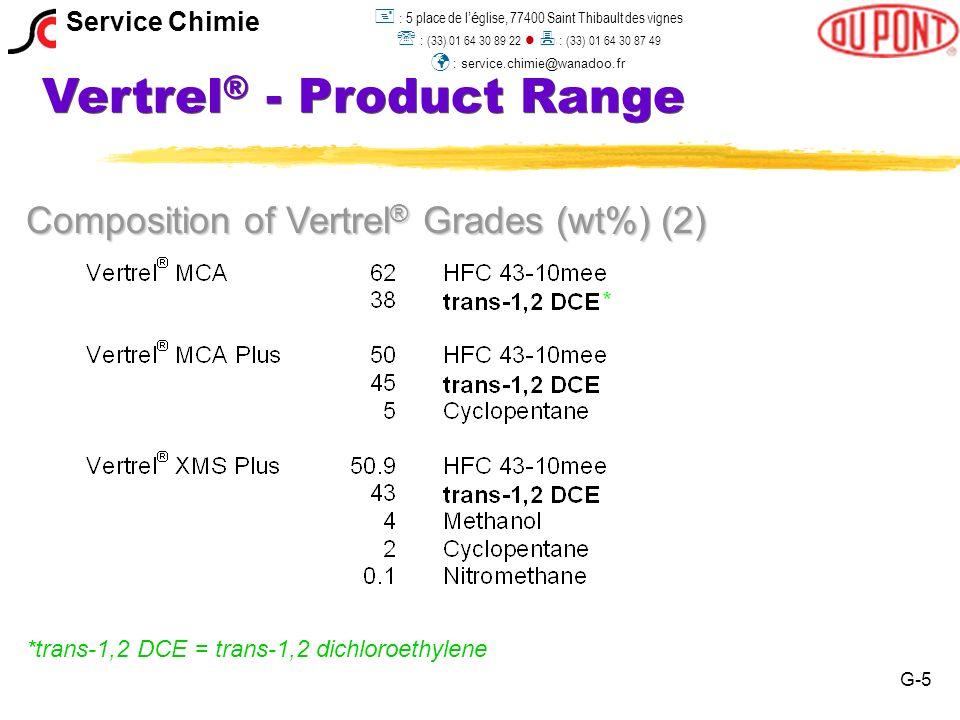 Vertrel ® - Product Range Composition of Vertrel ® Grades (wt%) (2) *trans-1,2 DCE = trans-1,2 dichloroethylene G-5 Service Chimie : 5 place de l é glise, 77400 Saint Thibault des vignes : (33) 01 64 30 89 22 : (33) 01 64 30 87 49 : service.chimie@wanadoo.fr