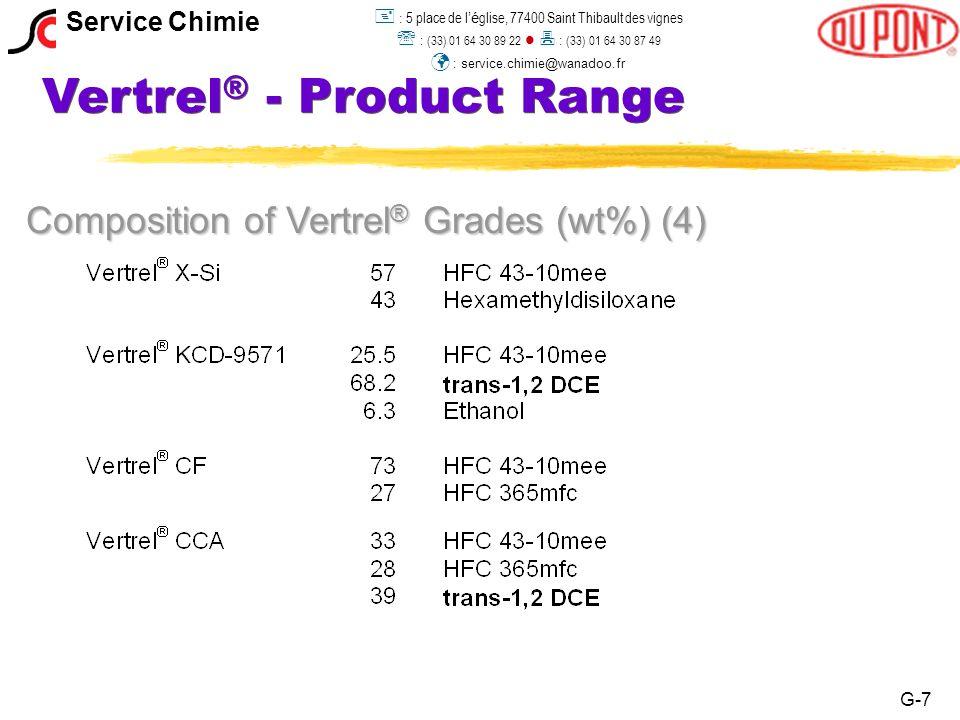 Vertrel ® - Product Range Composition of Vertrel ® Grades (wt%) (4) G-7 Service Chimie : 5 place de l é glise, 77400 Saint Thibault des vignes : (33) 01 64 30 89 22 : (33) 01 64 30 87 49 : service.chimie@wanadoo.fr