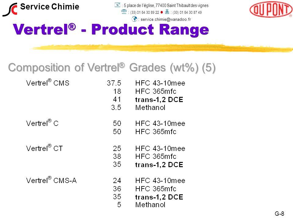Vertrel ® - Product Range Composition of Vertrel ® Grades (wt%) (5) G-8 Service Chimie : 5 place de l é glise, 77400 Saint Thibault des vignes : (33) 01 64 30 89 22 : (33) 01 64 30 87 49 : service.chimie@wanadoo.fr