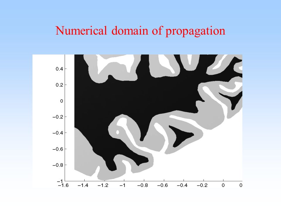 Numerical domain of propagation