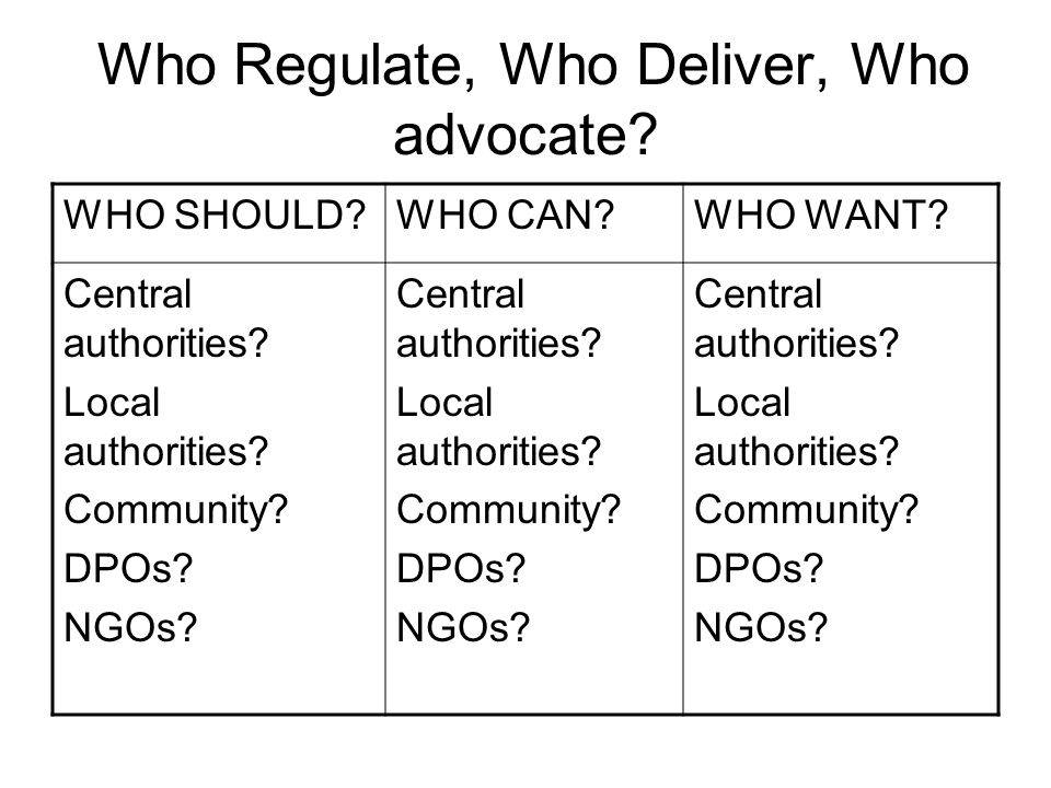 Who Regulate, Who Deliver, Who advocate. WHO SHOULD?WHO CAN?WHO WANT.