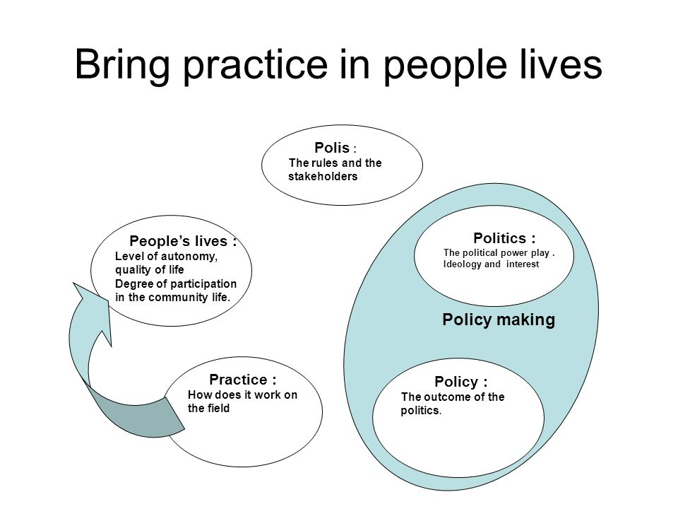 Policy making Bring practice in people lives Peoples lives : Level of autonomy, quality of life Degree of participation in the community life.