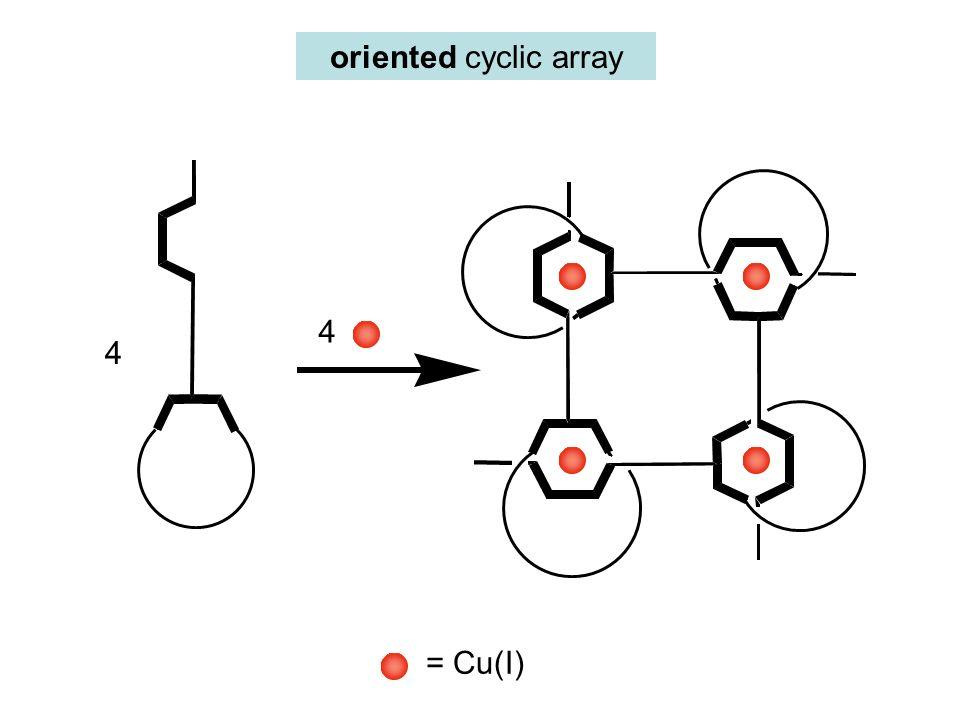 4 4 = Cu(I) oriented cyclic array