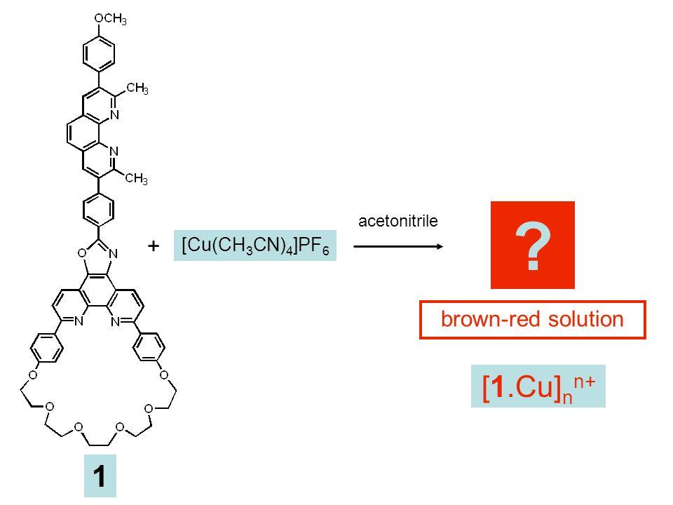 [Cu(CH 3 CN) 4 ]PF 6 + ? brown-red solution acetonitrile 1 [1.Cu] n n+