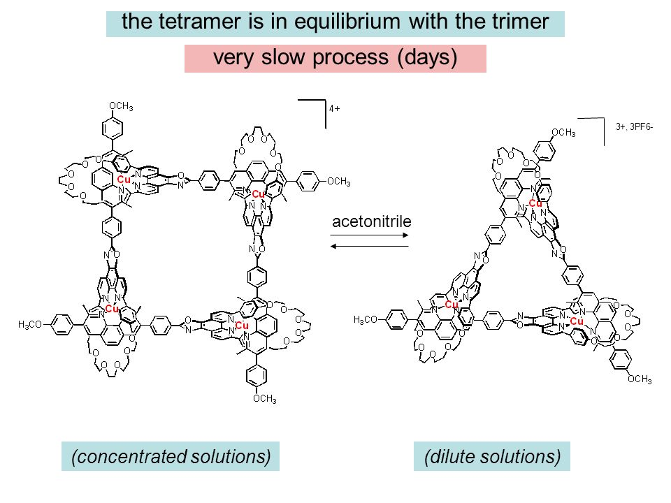 (concentrated solutions)(dilute solutions) the tetramer is in equilibrium with the trimer acetonitrile 3+, 3PF6- very slow process (days)
