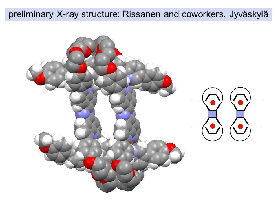 preliminary X-ray structure: Rissanen and coworkers, Jyväskylä