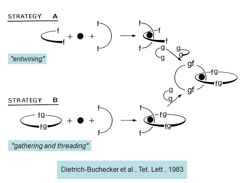 Dietrich-Buchecker et al., Tet. Lett., 1983 gf