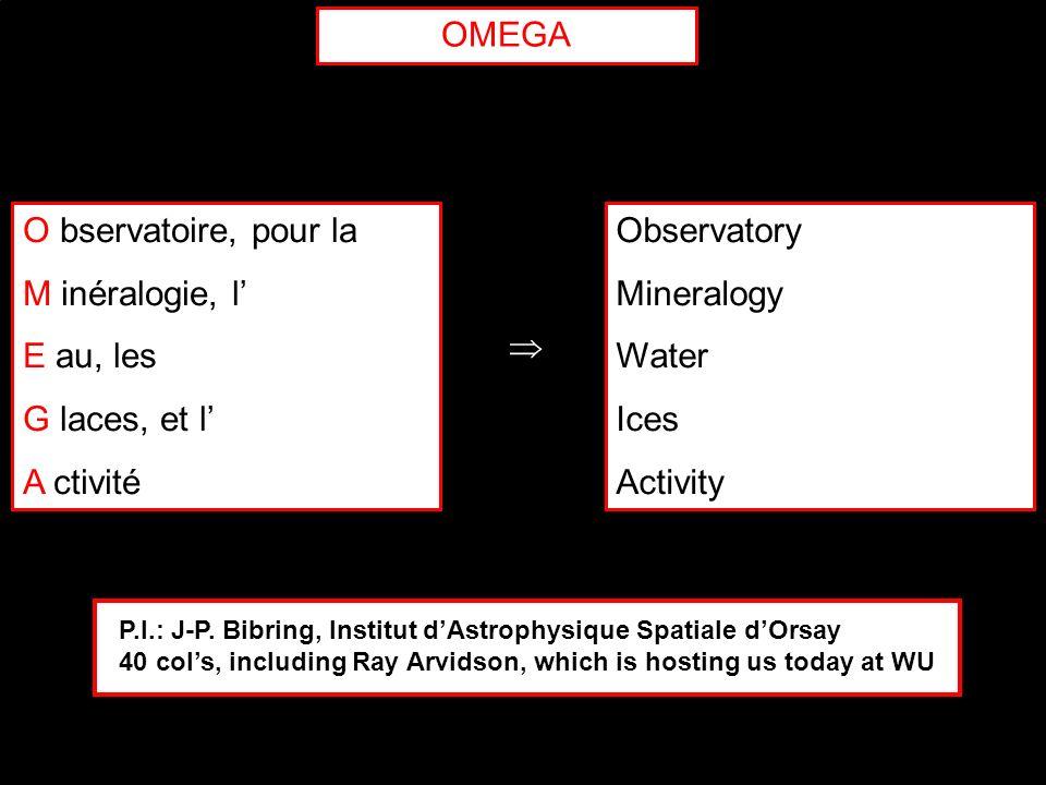 OMEGA O bservatoire, pour la M inéralogie, l E au, les G laces, et l A ctivité Observatory Mineralogy Water Ices Activity P.I.: J-P. Bibring, Institut