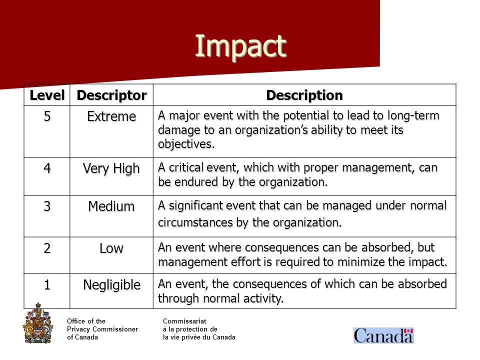 Office of theCommissariat Privacy Commissionerà la protection de of Canadala vie privée du Canada Impact LevelDescriptorDescription 5Extreme A major e