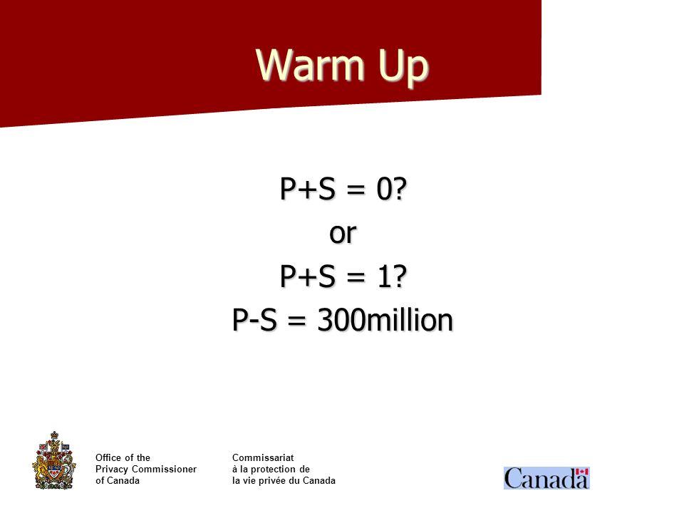 Office of theCommissariat Privacy Commissionerà la protection de of Canadala vie privée du Canada Warm Up P+S = 0? or P+S = 1? P-S = 300million