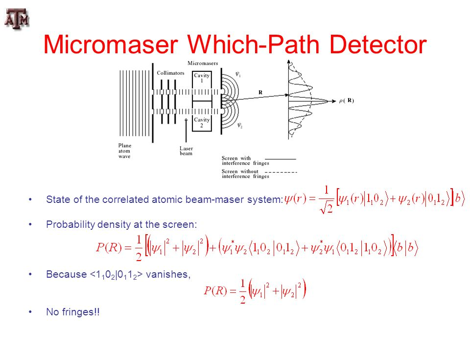 Micromaser Which-Path Detector State of the correlated atomic beam-maser system: Probability density at the screen: Because vanishes, No fringes!!