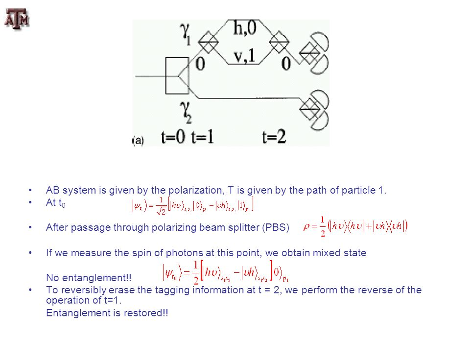 AB system is given by the polarization, T is given by the path of particle 1. At t 0 After passage through polarizing beam splitter (PBS) If we measur