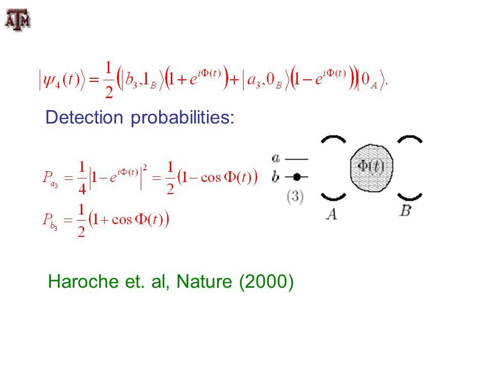 Detection probabilities: Haroche et. al, Nature (2000)