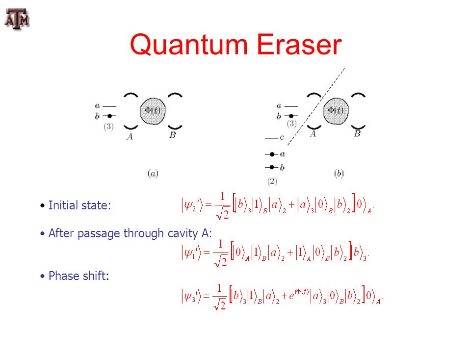 Quantum Eraser Initial state: After passage through cavity A: Phase shift: