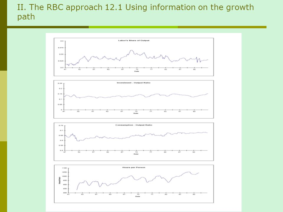 II. The RBC approach 12.1 Using information on the growth path
