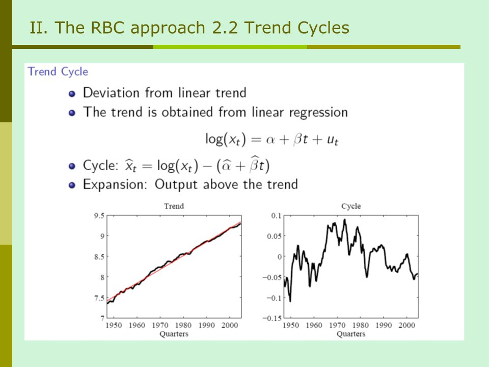 II. The RBC approach 2.2 Trend Cycles