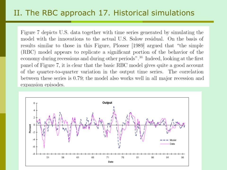 II. The RBC approach 17. Historical simulations