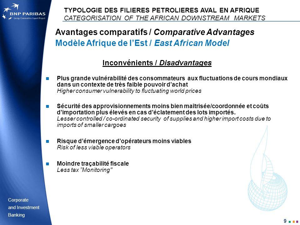 Corporate Banking and Investment 9 Avantages comparatifs / Comparative Advantages Modèle Afrique de lEst / East African Model TYPOLOGIE DES FILIERES P