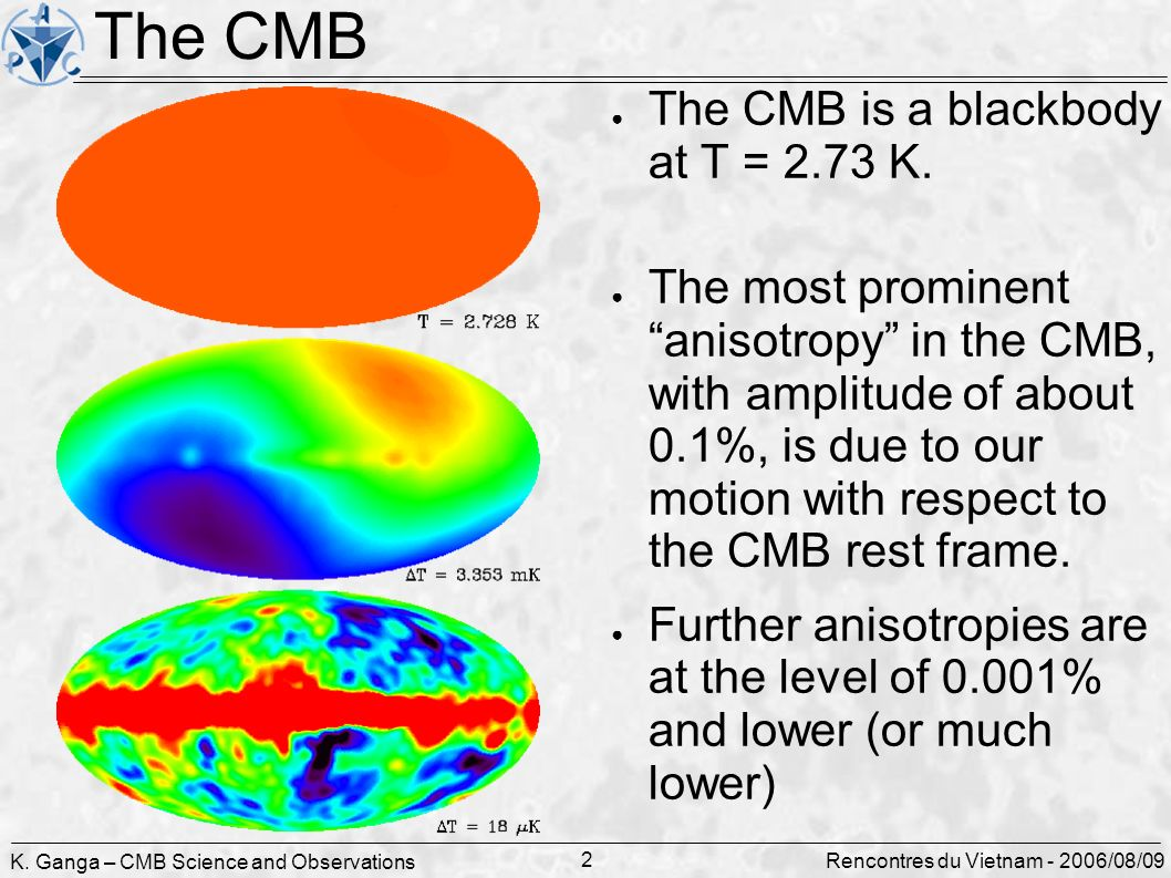 K. Ganga – CMB Science and Observations 2 Rencontres du Vietnam - 2006/08/09 The CMB The CMB is a blackbody at T = 2.73 K. The most prominent anisotro