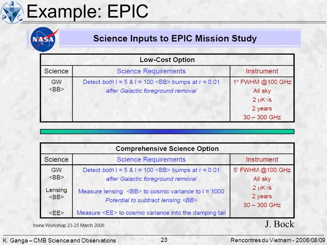 K. Ganga – CMB Science and Observations 23 Rencontres du Vietnam - 2006/08/09 Example: EPIC J. Bock