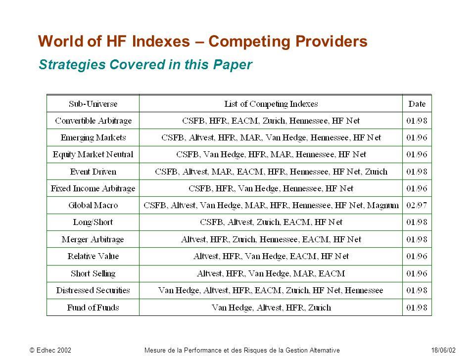 World of HF Indexes – Competing Providers Strategies Covered in this Paper © Edhec 2002Mesure de la Performance et des Risques de la Gestion Alternative18/06/02