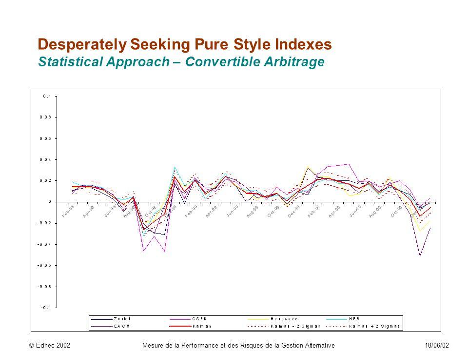 Desperately Seeking Pure Style Indexes Statistical Approach – Convertible Arbitrage © Edhec 2002Mesure de la Performance et des Risques de la Gestion Alternative18/06/02