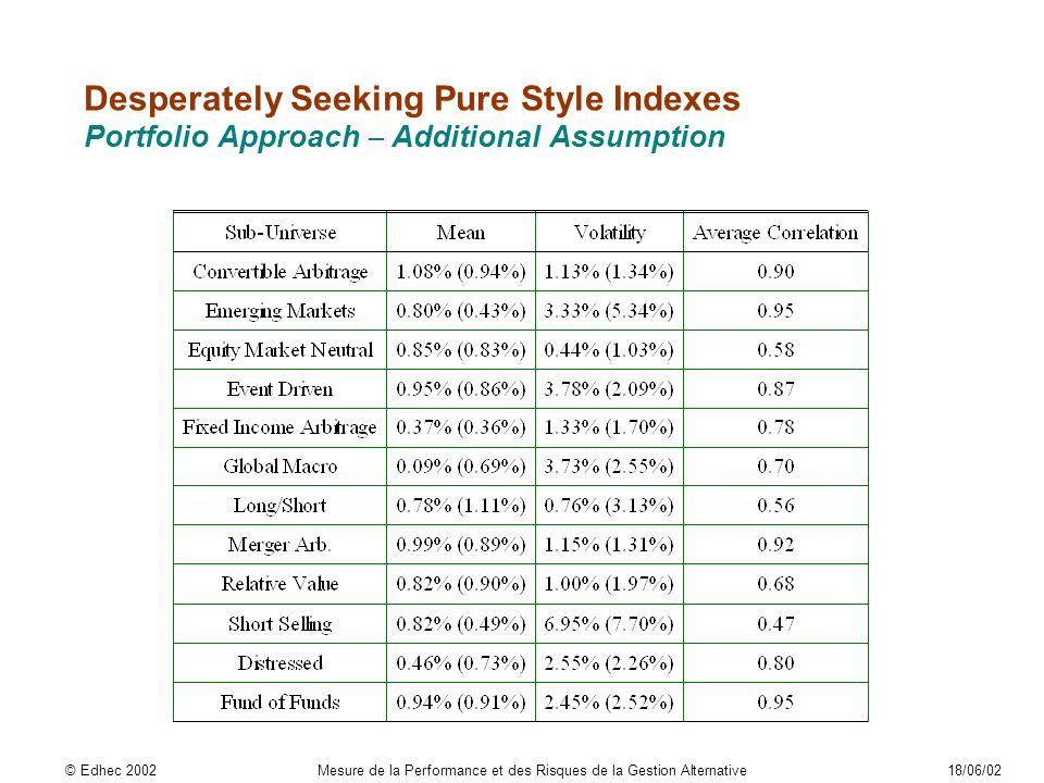 Desperately Seeking Pure Style Indexes Portfolio Approach – Additional Assumption © Edhec 2002Mesure de la Performance et des Risques de la Gestion Alternative18/06/02