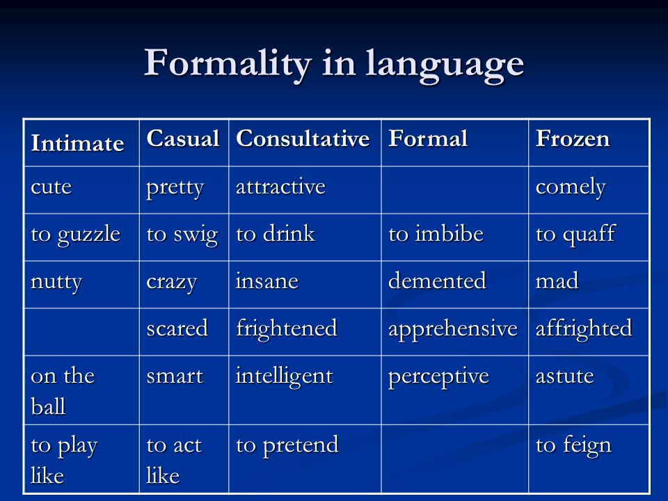 Formality in language Intimate CasualConsultativeFormalFrozen cuteprettyattractivecomely to guzzle to swig to drink to imbibe to quaff nuttycrazyinsanedementedmad scaredfrightenedapprehensiveaffrighted on the ball smartintelligentperceptiveastute to play like to act like to pretend to feign