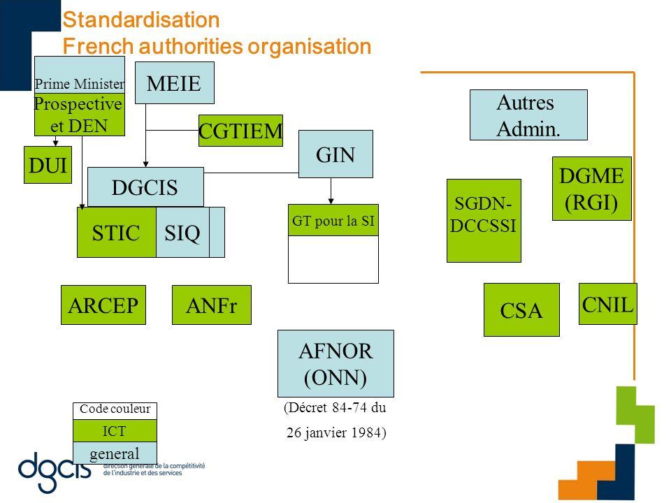 Standardisation French authorities organisation ARCEPANFr MEIE DGCIS CGTIEM STICSIQ GIN AFNOR (ONN) ICT general Code couleur Autres Admin.