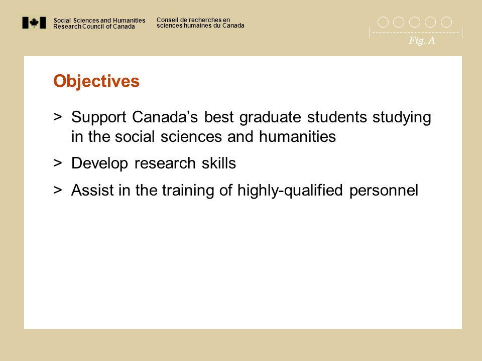 Social Sciences and Humanities Research Council of Canada Conseil de recherches en sciences humaines du Canada Fig.