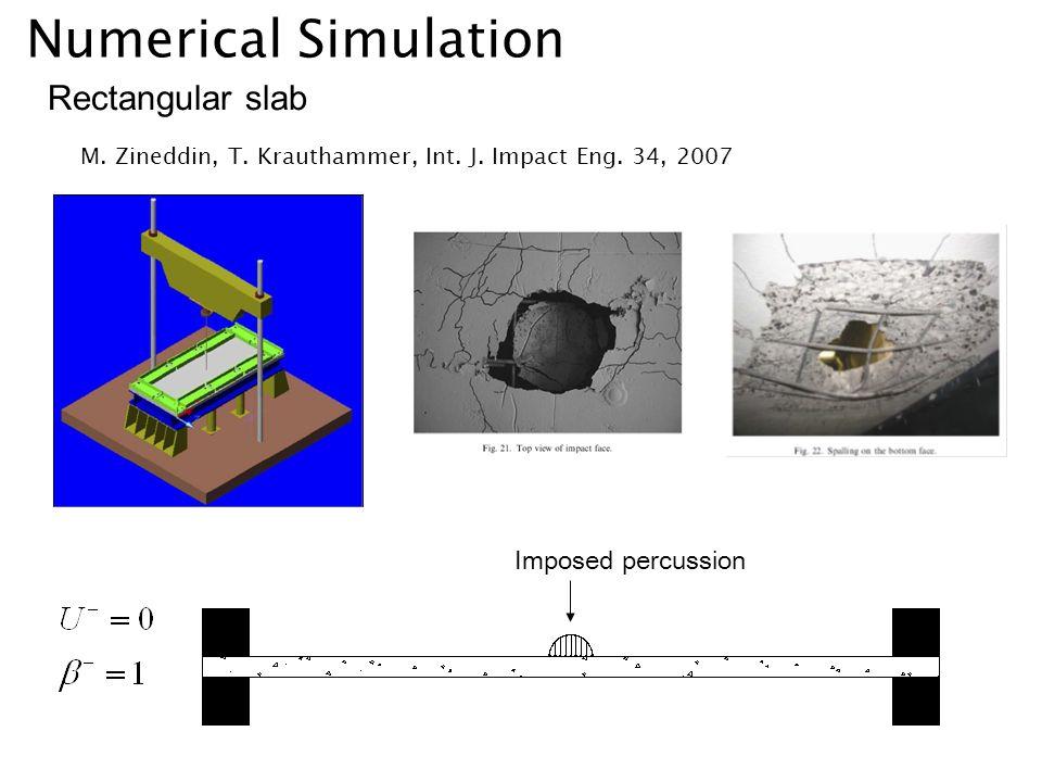 Numerical Simulation Rectangular slab M. Zineddin, T.