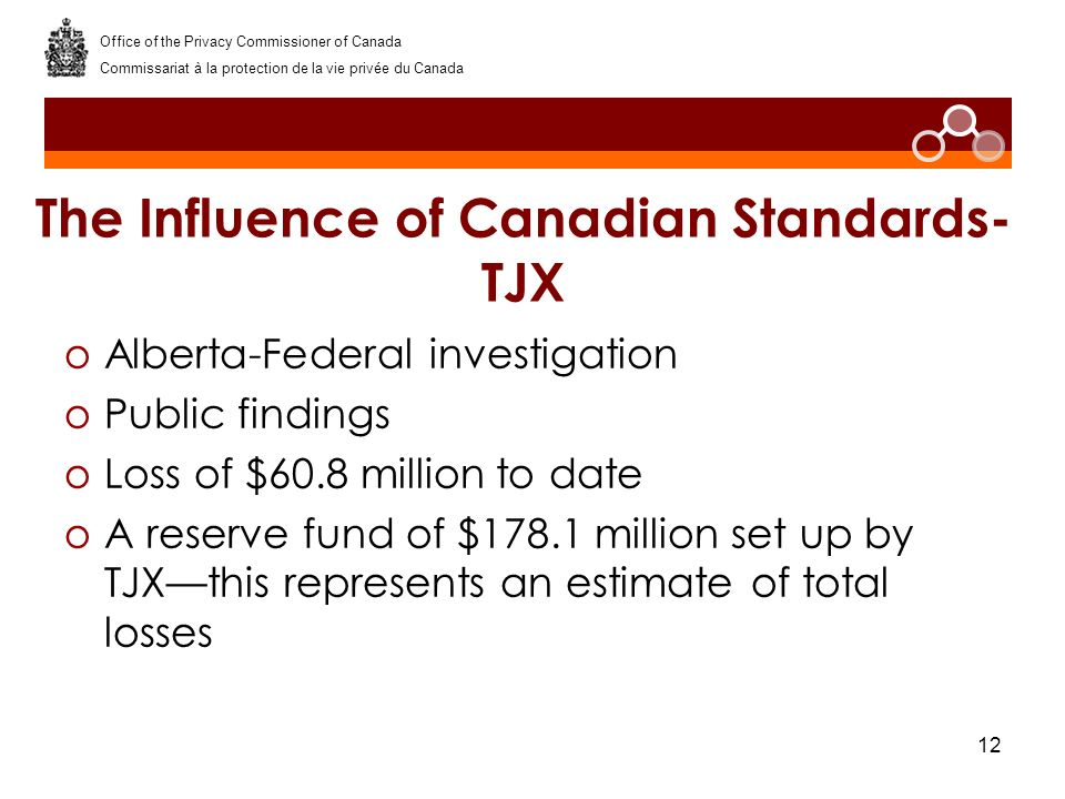 12 The Influence of Canadian Standards- TJX oAlberta-Federal investigation oPublic findings oLoss of $60.8 million to date oA reserve fund of $178.1 m