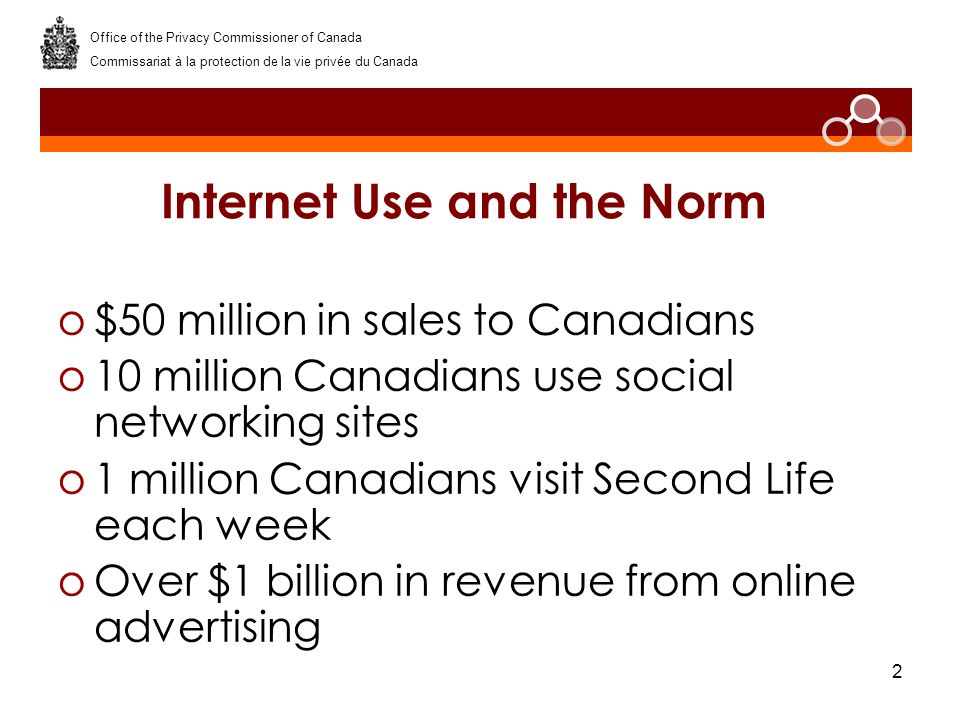 2 Internet Use and the Norm o$50 million in sales to Canadians o10 million Canadians use social networking sites o1 million Canadians visit Second Lif