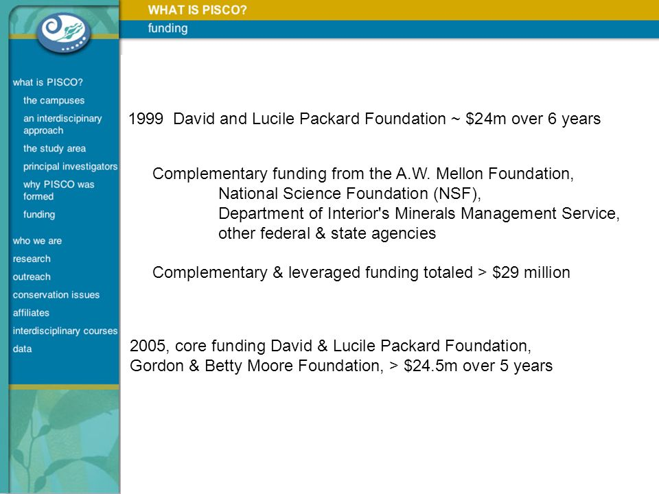 1999 David and Lucile Packard Foundation ~ $24m over 6 years Complementary funding from the A.W. Mellon Foundation, National Science Foundation (NSF),